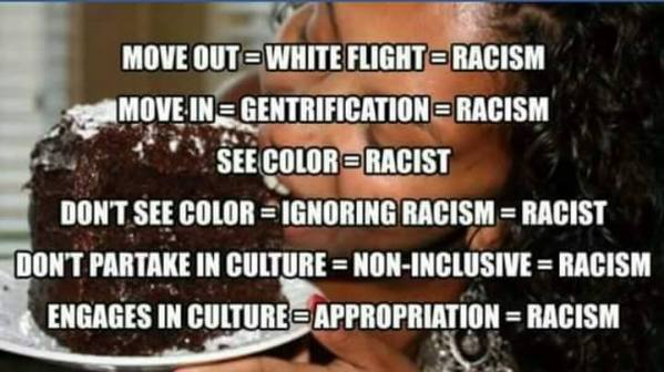 RACISM DEFINED