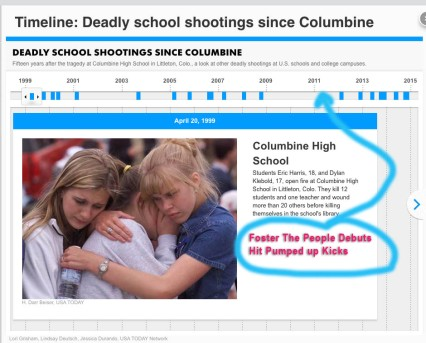 pumped up kicks foster the people school shooter ballad
