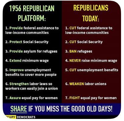 #LIBTARDMEMES – Republicans, 1956 Platform vs. Today