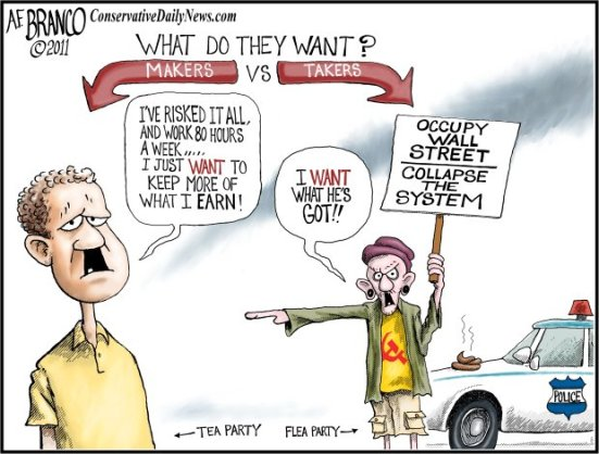 ancoms collapse system communists makers vs takers branco comic