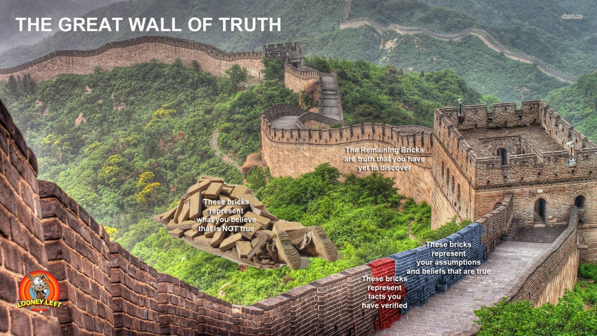 The Great Wall of Truth is Greater than Provable Facts